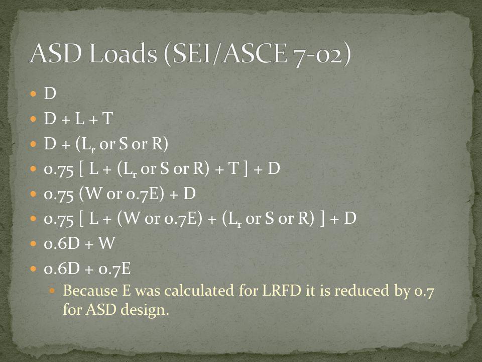 D D + L + T D + (L r or S or R) 0.75 [ L + (L r or S or R) + T ] + D 0.75 (W or 0.7E) + D 0.75 [ L + (W or 0.7E) + (L r or S or R) ] + D 0.6D + W 0.6D