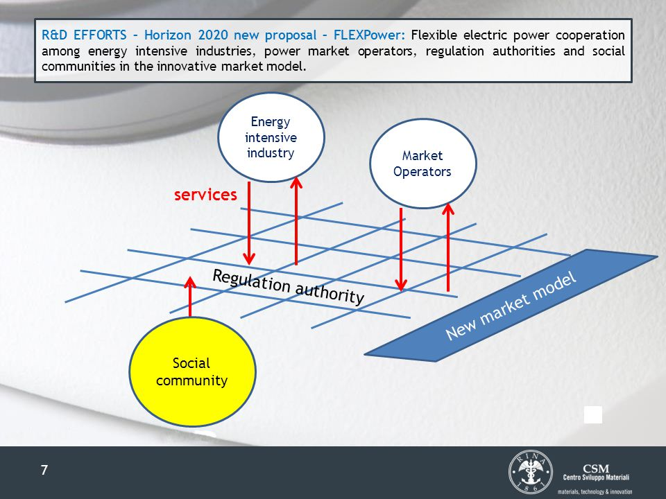7 R&D EFFORTS – Horizon 2020 new proposal – FLEXPower: Flexible electric power cooperation among energy intensive industries, power market operators, regulation authorities and social communities in the innovative market model.