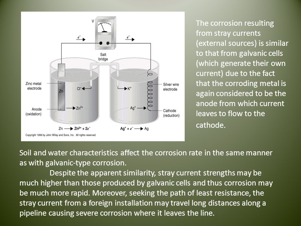The corrosion resulting from stray currents (external sources) is similar to that from galvanic cells (which generate their own current) due to the fa