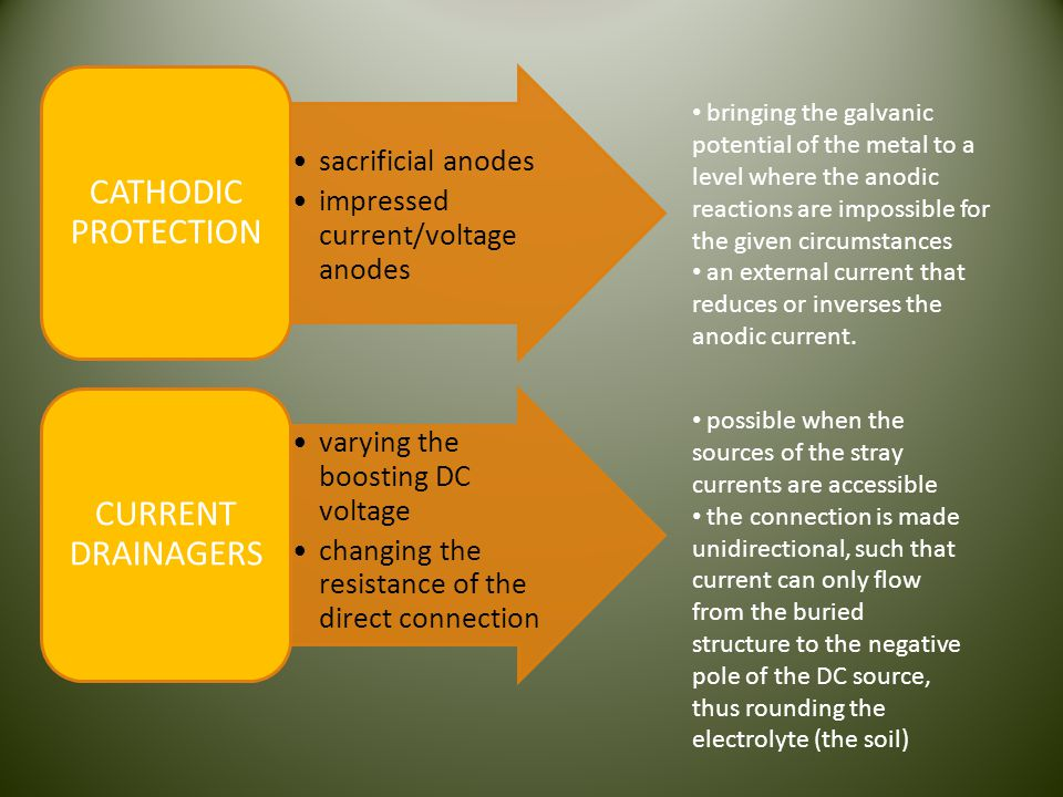 sacrificial anodes impressed current/voltage anodes CATHODIC PROTECTION varying the boosting DC voltage changing the resistance of the direct connecti