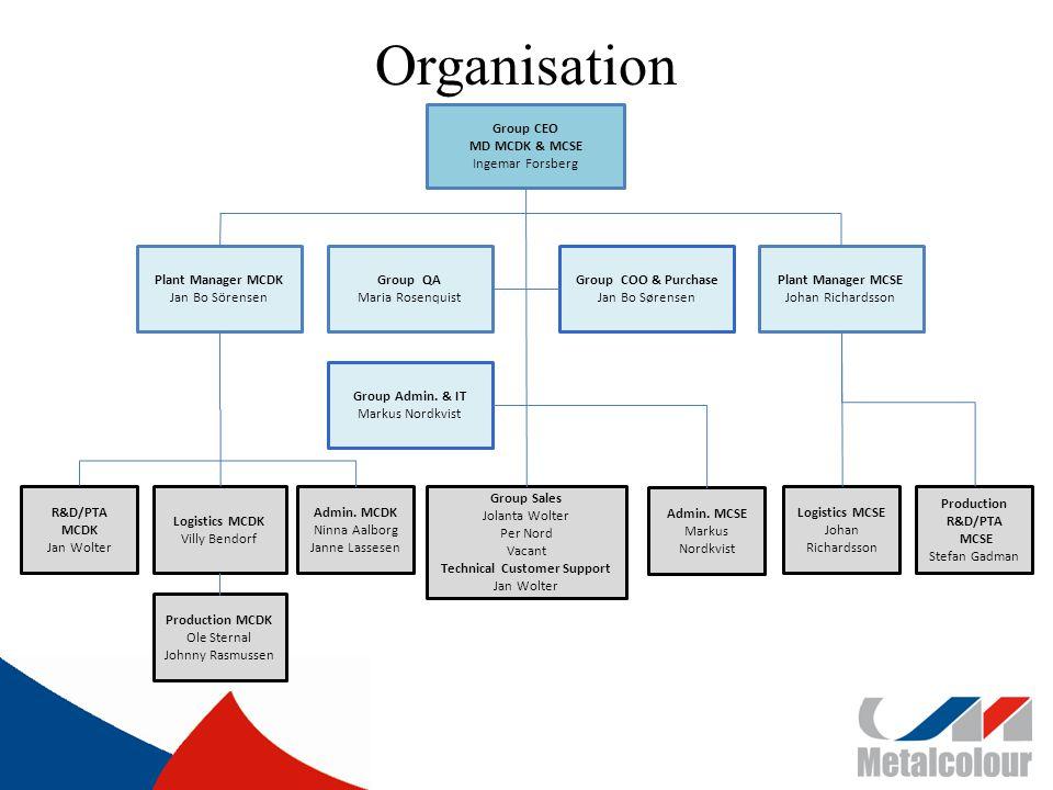 Organisation Logistics MCSE Johan Richardsson Production R&D/PTA MCSE Stefan Gadman Admin.