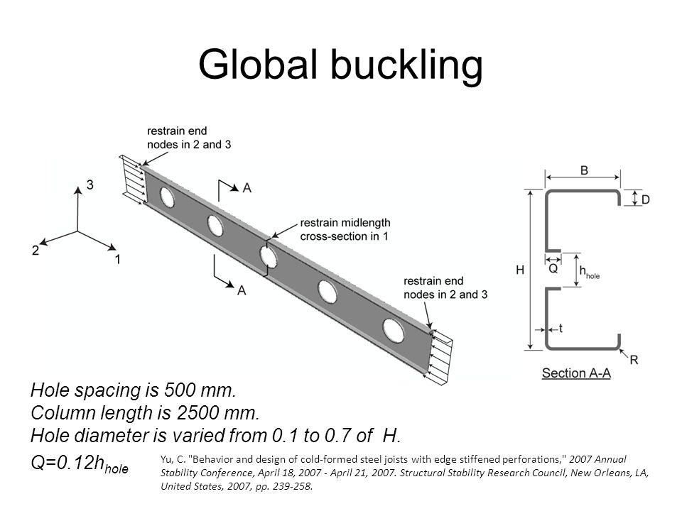 Global buckling Hole spacing is 500 mm.Column length is 2500 mm.