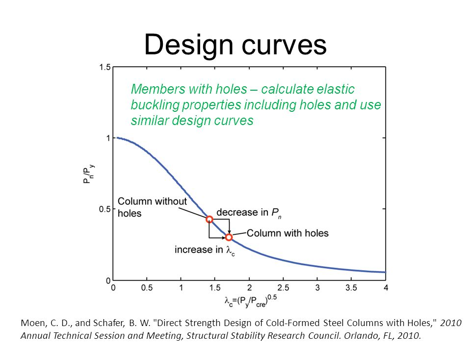 Design curves Members with holes – calculate elastic buckling properties including holes and use similar design curves Moen, C.