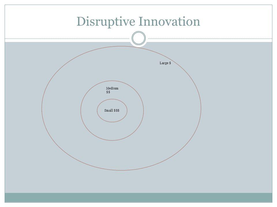 Disruptive Innovation Small $$$ Medium $$ Large $
