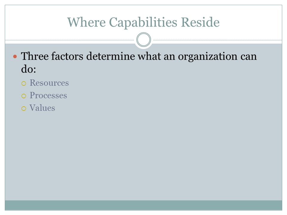 Where Capabilities Reside Three factors determine what an organization can do: Resources Processes Values
