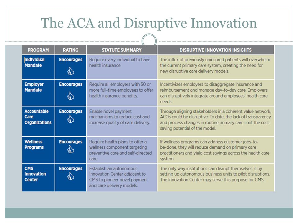 The ACA and Disruptive Innovation