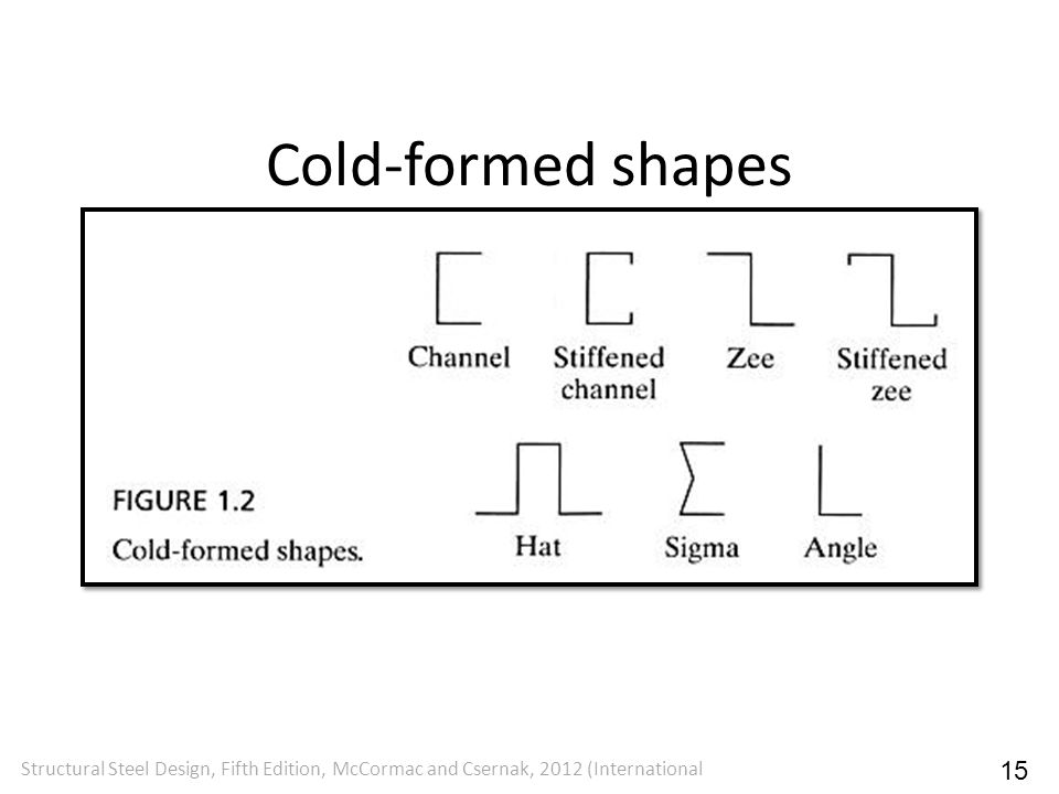 Cold-formed shapes Structural Steel Design, Fifth Edition, McCormac and Csernak, 2012 (International 15