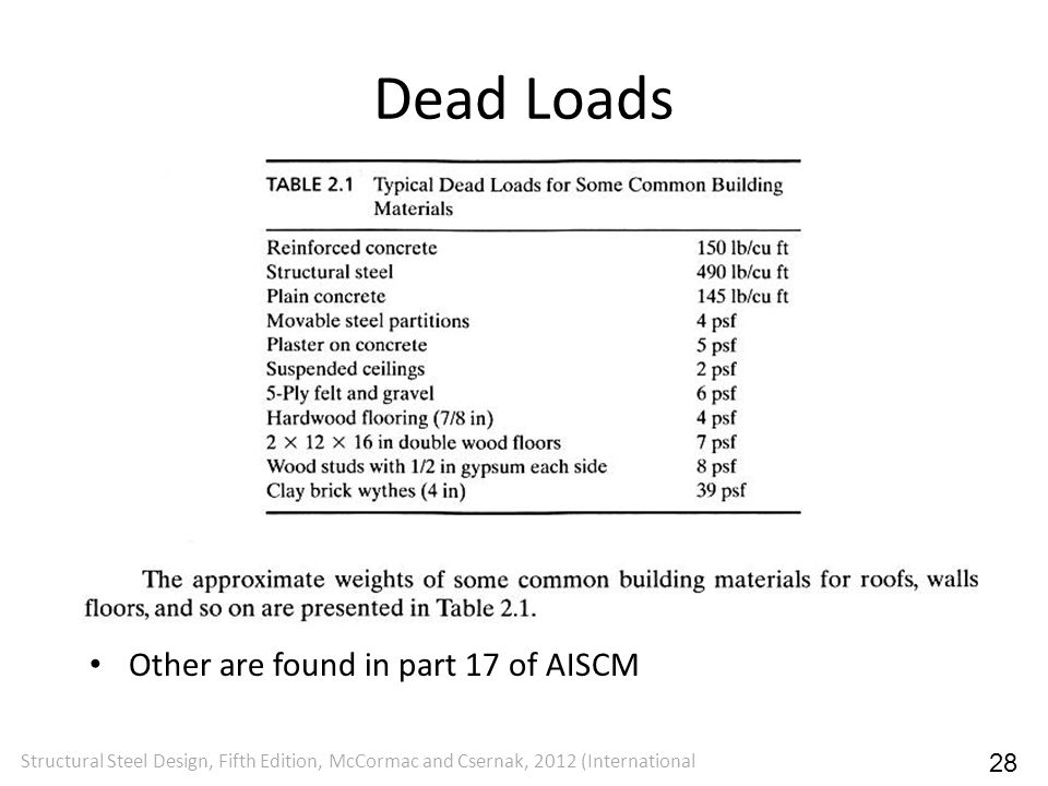 Dead Loads Other are found in part 17 of AISCM Structural Steel Design, Fifth Edition, McCormac and Csernak, 2012 (International 28