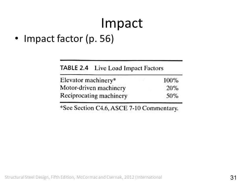 Impact Impact factor (p. 56) Structural Steel Design, Fifth Edition, McCormac and Csernak, 2012 (International 31