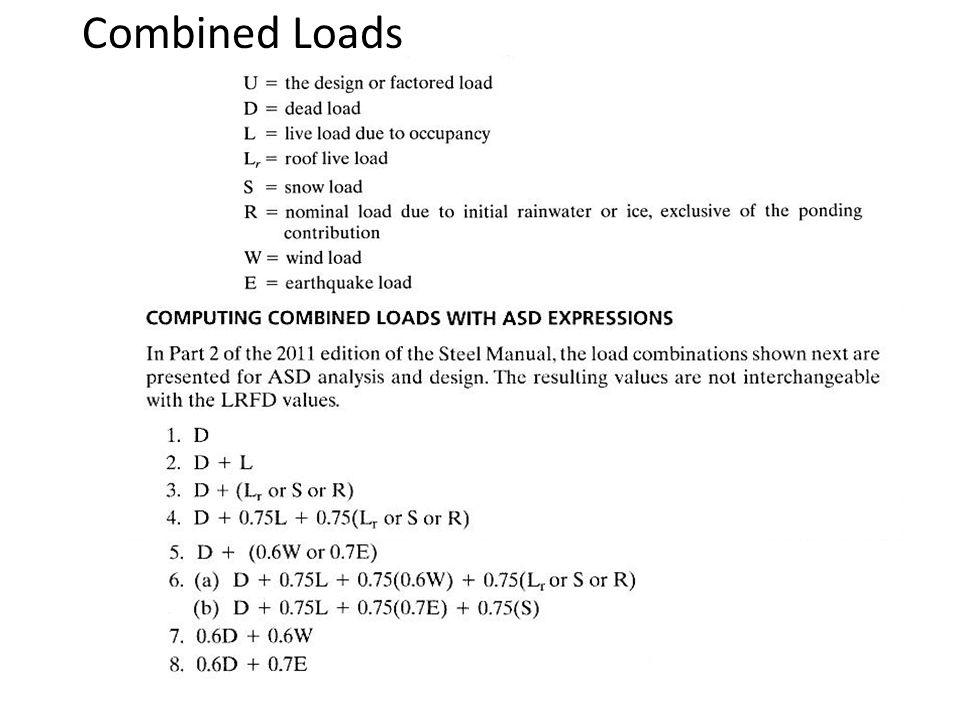 Combined Loads