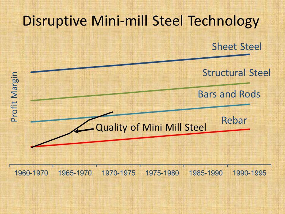 Disruptive Mini-mill Steel Technology Rebar Bars and Rods Structural Steel Sheet Steel Profit Margin Quality of Mini Mill Steel