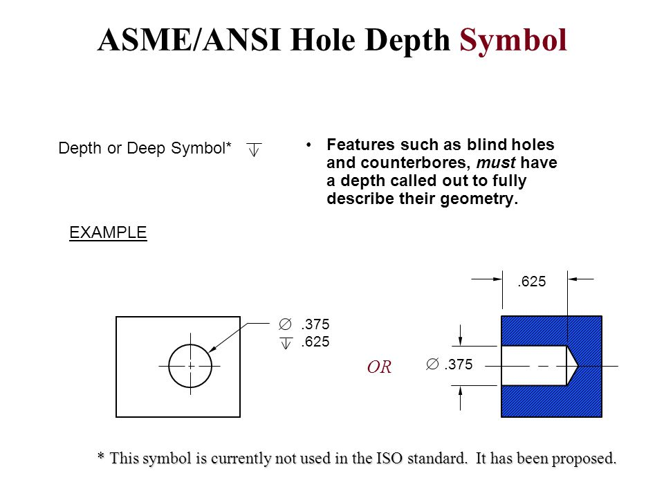 Depth or Deep Symbol* * This symbol is currently not used in the ISO standard. It has been proposed..375.625 EXAMPLE.375.625 OR ASME/ANSI Hole Depth S
