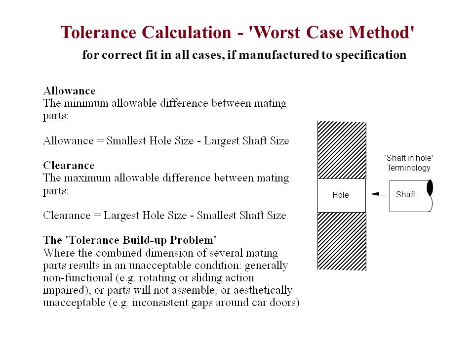 Tolerance Calculation - 'Worst Case Method' for correct fit in all cases, if manufactured to specification 'Shaft in hole' Shaft Hole Terminology