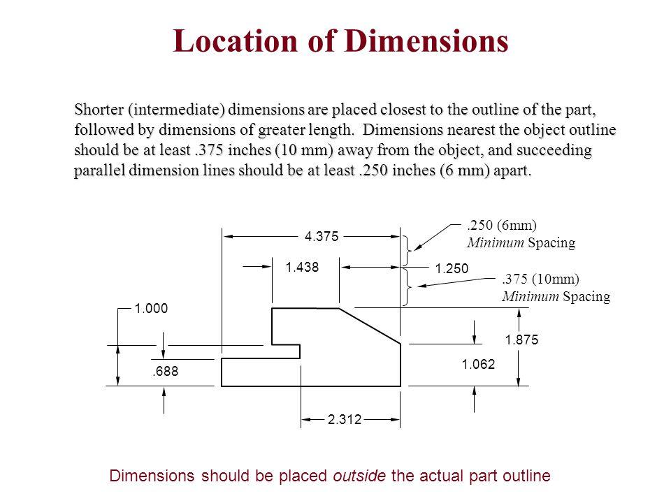 4.375 1.250 1.438 1.062.688 1.000 1.875 2.312.375 (10mm) Minimum Spacing.250 (6mm) Minimum Spacing Shorter (intermediate) dimensions are placed closes