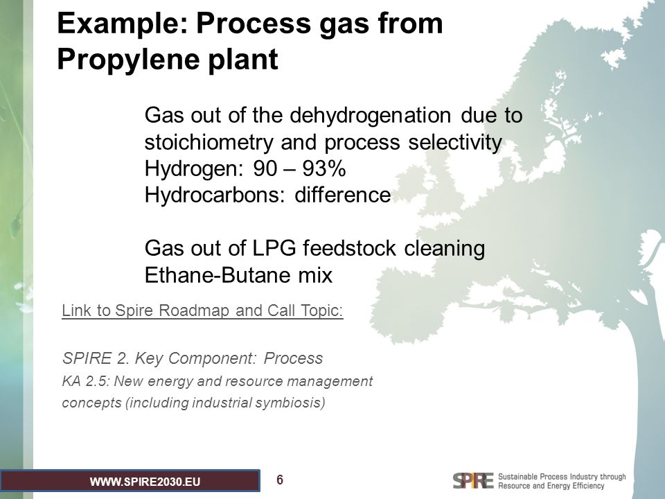 WWW.SPIRE2030.EU Example: Process gas from Propylene plant Link to Spire Roadmap and Call Topic: SPIRE 2. Key Component: Process KA 2.5: New energy an
