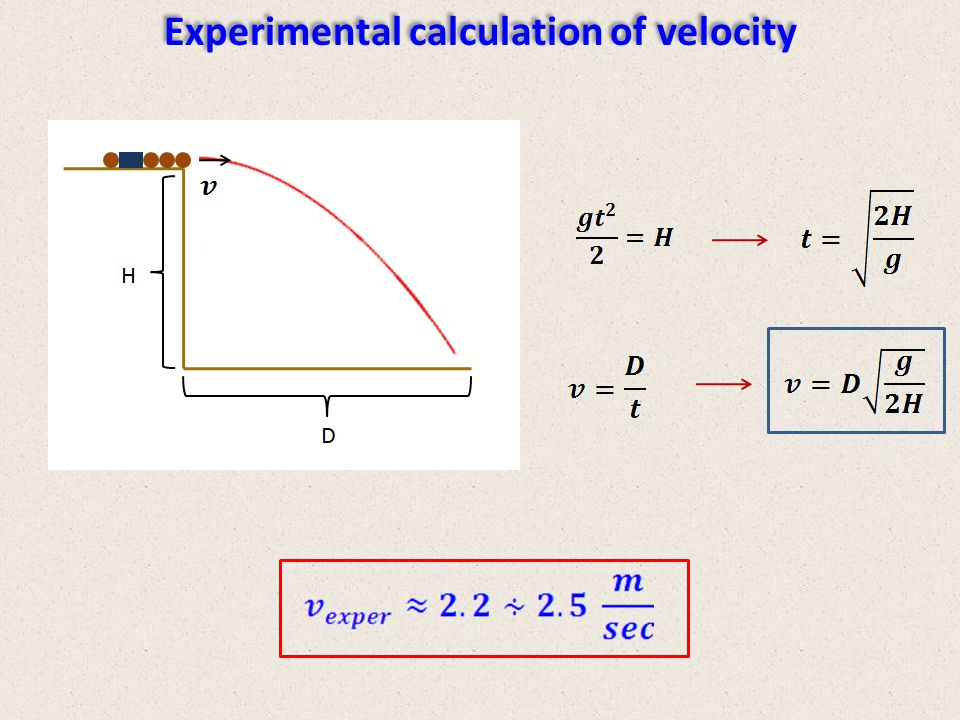 Experimental calculation of velocity