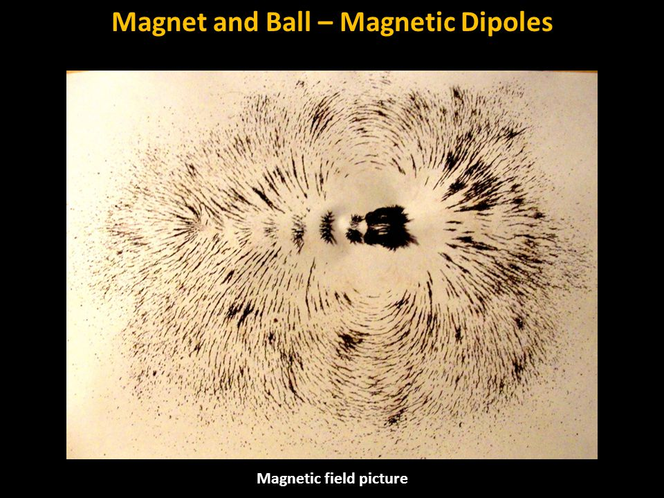 Magnet and Ball – Magnetic Dipoles Magnetic field picture