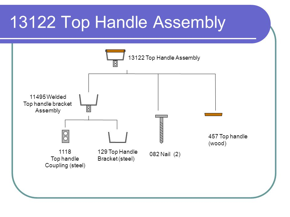 13122 Top Handle Assembly 1118 Top handle Coupling (steel) 11495 Welded Top handle bracket Assembly 13122 Top Handle Assembly 457 Top handle (wood) 129 Top Handle Bracket (steel) 082 Nail (2)