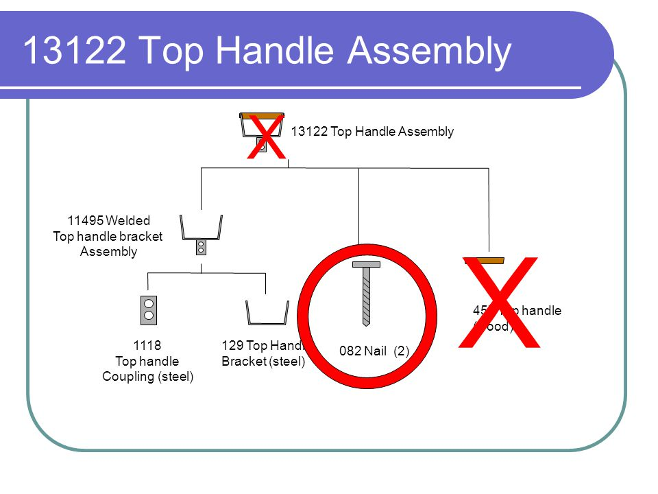 13122 Top Handle Assembly 1118 Top handle Coupling (steel) 11495 Welded Top handle bracket Assembly 13122 Top Handle Assembly 457 Top handle (wood) 129 Top Handle Bracket (steel) 082 Nail (2) X X