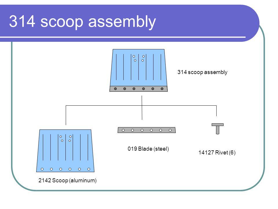 314 scoop assembly 14127 Rivet (6) 019 Blade (steel) 2142 Scoop (aluminum)