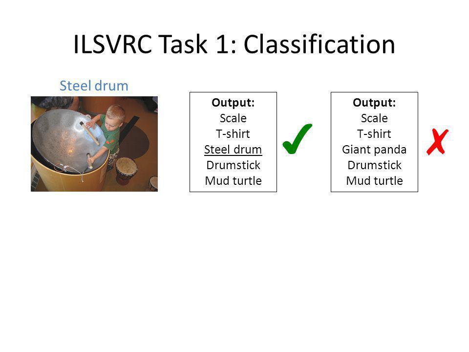 ILSVRC Task 1: Classification Output: Scale T-shirt Steel drum Drumstick Mud turtle Steel drum Output: Scale T-shirt Giant panda Drumstick Mud turtle