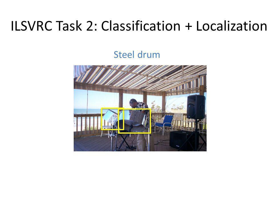 ILSVRC Task 2: Classification + Localization Steel drum
