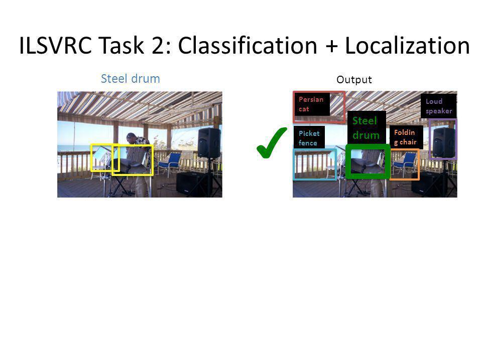 Foldin g chair Persian cat Loud speaker Steel drum Picket fence Output Steel drum ILSVRC Task 2: Classification + Localization
