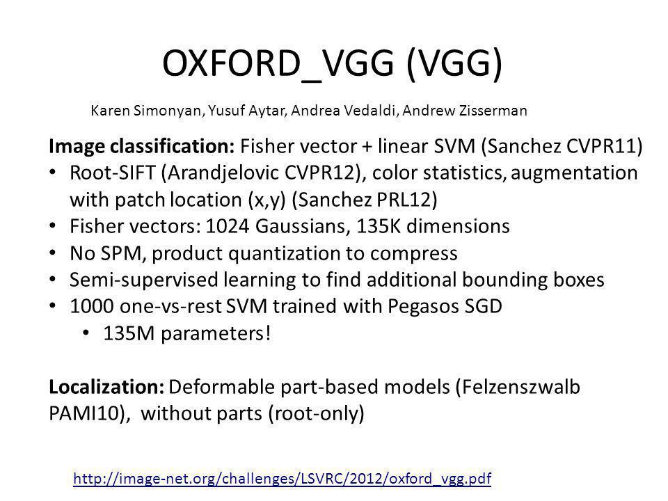 OXFORD_VGG (VGG) Karen Simonyan, Yusuf Aytar, Andrea Vedaldi, Andrew Zisserman Image classification: Fisher vector + linear SVM (Sanchez CVPR11) Root-