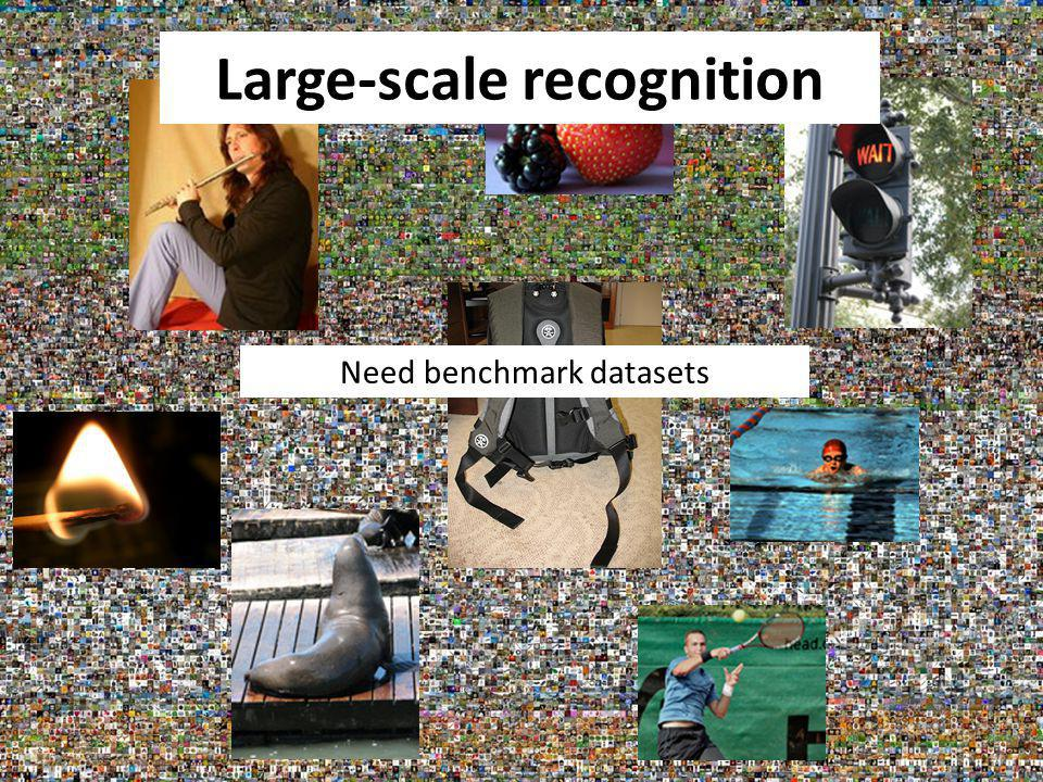 PASCAL VOC 2005-2012 Classification: person, motorcycle Detection Segmentation Person Motorcycle Action: riding bicycle Everingham, Van Gool, Williams, Winn and Zisserman.