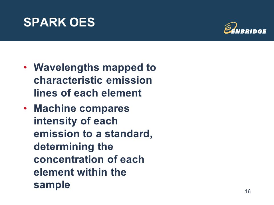 SPARK OES Wavelengths mapped to characteristic emission lines of each element Machine compares intensity of each emission to a standard, determining t