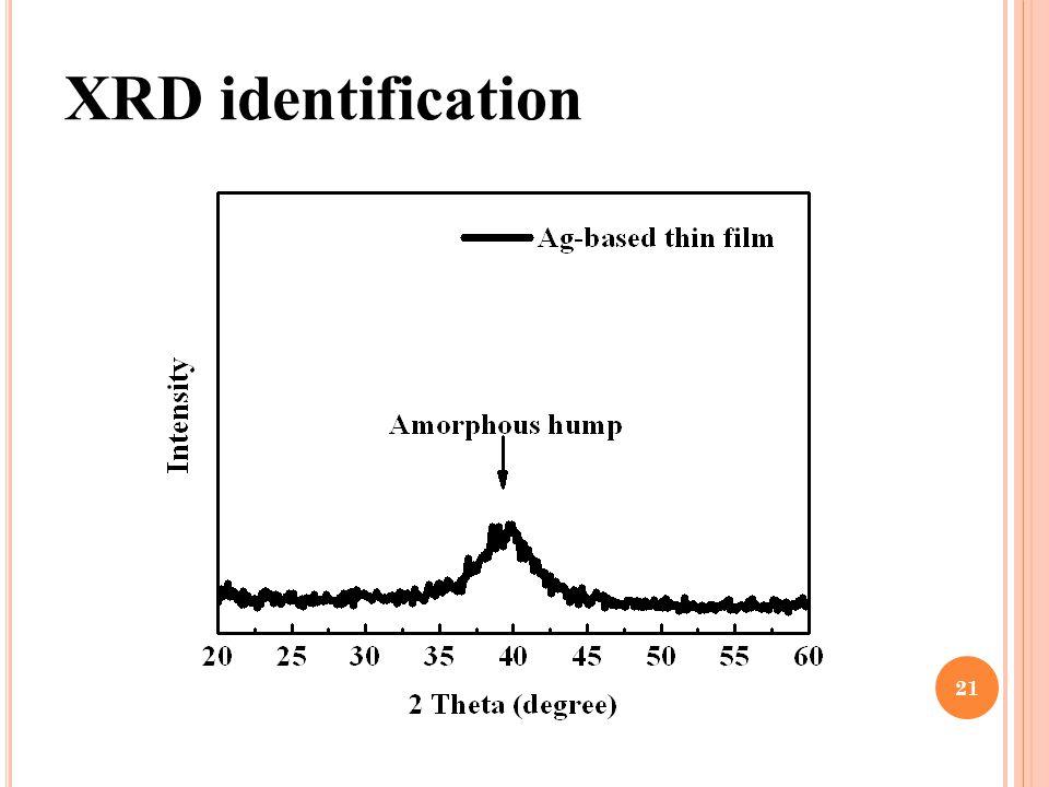 XRD identification 21
