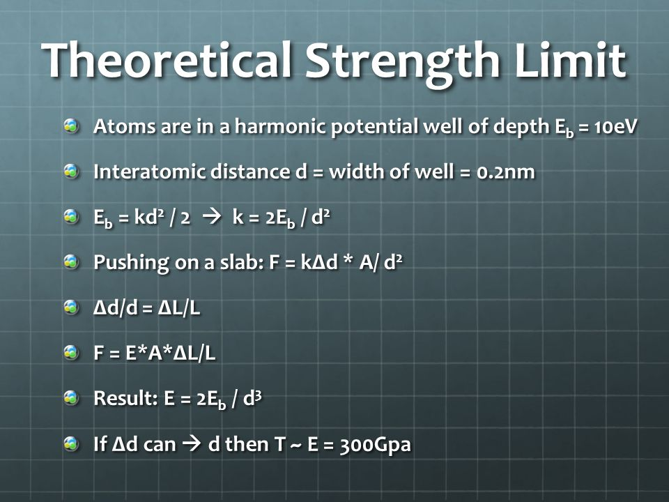 Theoretical Strength Limit Atoms are in a harmonic potential well of depth E b = 10eV Interatomic distance d = width of well = 0.2nm E b = kd 2 / 2 k = 2E b / d 2 Pushing on a slab: F = kΔd * A/ d 2 Δd/d = ΔL/L F = E*A*ΔL/L Result: E = 2E b / d 3 If Δd can d then T ~ E = 300Gpa