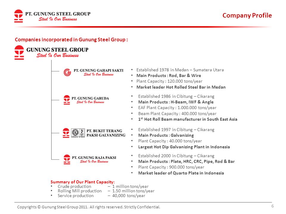 Company Profile 6 Copyrights © Gunung Steel Group 2011. All rights reserved. Strictly Confidential. Established 1986 in Cibitung – Cikarang Main Produ