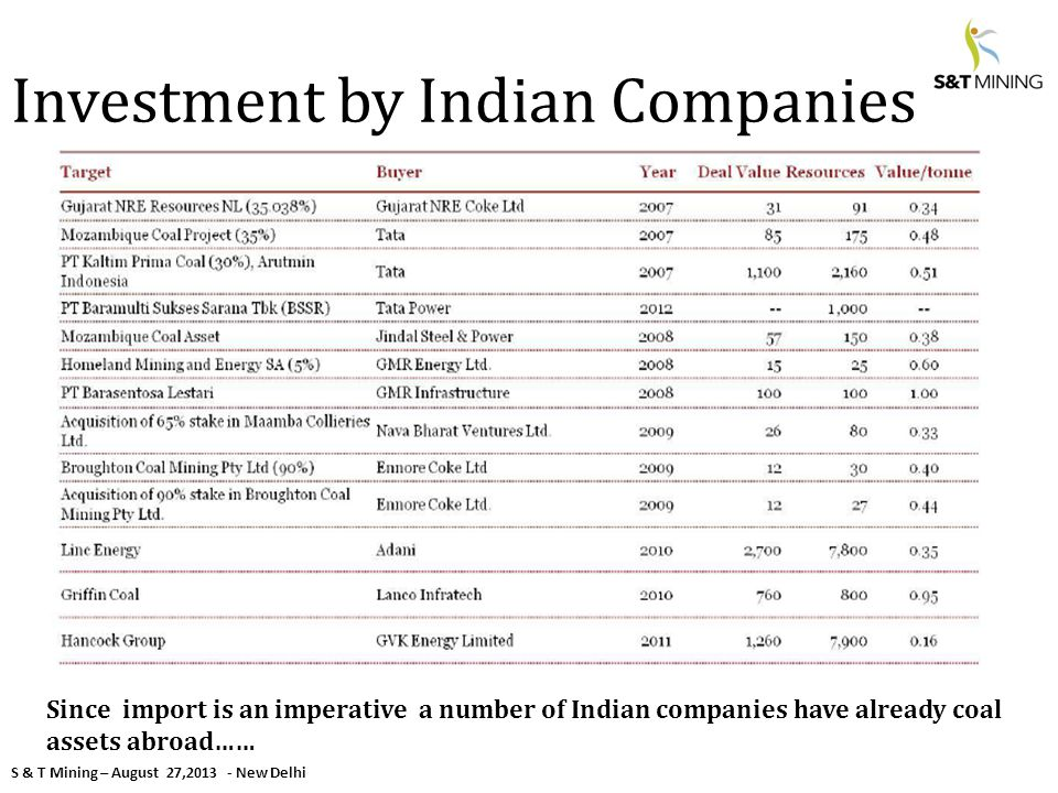 S & T Mining – August 27,2013 - New Delhi Investment by Indian Companies Since import is an imperative a number of Indian companies have already coal assets abroad……