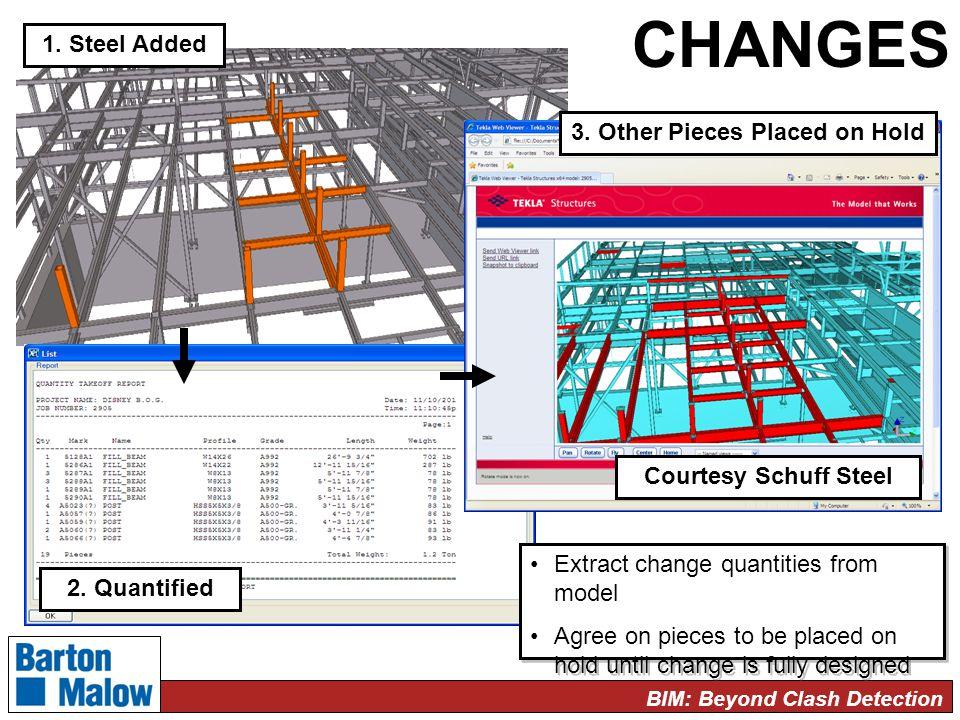 BIM: Beyond Clash Detection CHANGES 1. Steel Added 2.