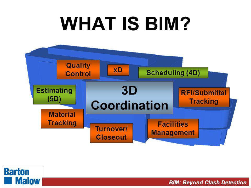 BIM: Beyond Clash Detection WHAT IS BIM.