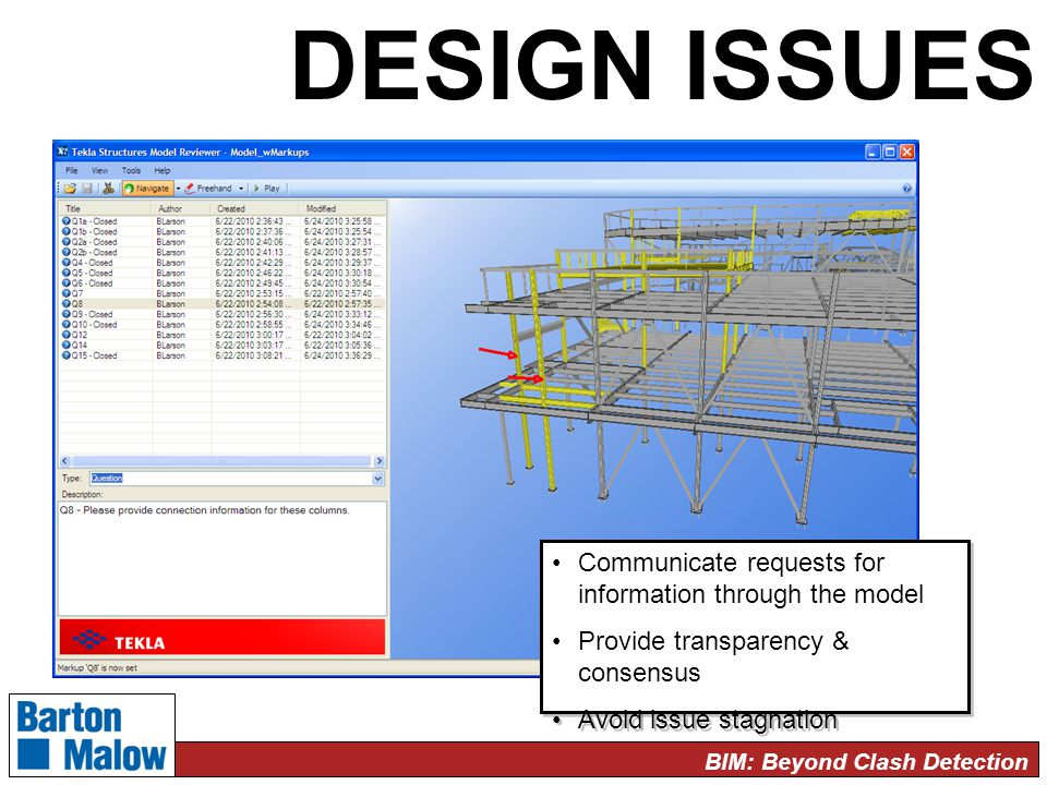 BIM: Beyond Clash Detection DESIGN ISSUES Communicate requests for information through the model Provide transparency & consensus Avoid issue stagnation Communicate requests for information through the model Provide transparency & consensus Avoid issue stagnation