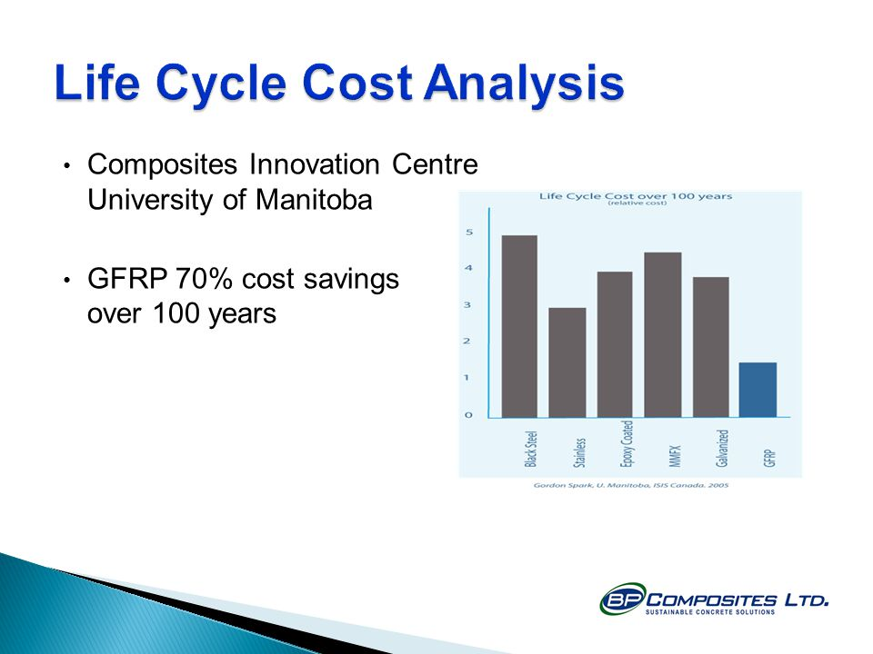Composites Innovation Centre University of Manitoba GFRP 70% cost savings over 100 years