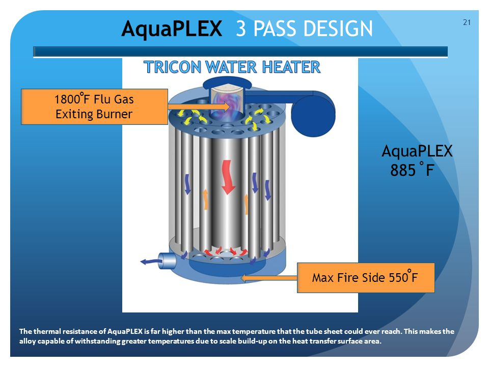 21 AquaPLEX 3 PASS DESIGN 1800 F Flu Gas Exiting Burner ° Max Fire Side 550 F ° AquaPLEX 885 F ° The thermal resistance of AquaPLEX is far higher than the max temperature that the tube sheet could ever reach.