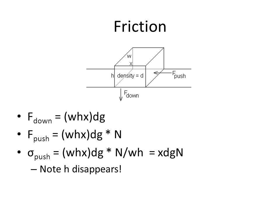 Friction F down = (whx)dg F push = (whx)dg * N σ push = (whx)dg * N/wh = xdgN – Note h disappears!