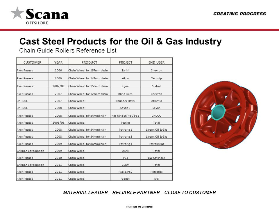 MATERIAL LEADER – RELIABLE PARTNER – CLOSE TO CUSTOMER Priviledged and Confidential Cast Steel Products for the Oil & Gas Industry Chain Guide Rollers Reference List CUSTOMERYEARPRODUCTPROJECTEND USER Aker Pusnes2006Chain Wheel for 157mm chainTahitiChevron Aker Pusnes2006Chain Wheel for 142mm chainAkpoTechnip Aker Pusnes2007/08Chain Wheel for 150mm chainGjoaStatoil Aker Pusnes2007Chain Wheel for 127mm chainBlind FaithChevron I.P HUSE2007Chain WheelThunder HawkAtlantia I.P HUSE2008Chain WheelSevan 3Sevan Aker Pusnes2008Chain Wheel for 84mm chainHai Yang Shi You 981CNOOC Aker Pusnes2008/09Chain WheelPazflorTotal Aker Pusnes2008Chain Wheel for 84mm chainPetrorig 1Larsen Oil & Gas Aker Pusnes2008Chain Wheel for 84mm chainPetrorig 2Larsen Oil & Gas Aker Pusnes2009Chain Wheel for 84mm chainPetrorig 3PetroMena BARDEX Corporation2009Chain WheelUSANTotal Aker Pusnes2010Chain WheelP63BW Offshore BARDEX Corporation2011Chain WheelCLOVTotal Aker Pusnes2011Chain WheelP58 & P62Petrobas Aker Pusnes2011Chain WheelGoliatENI