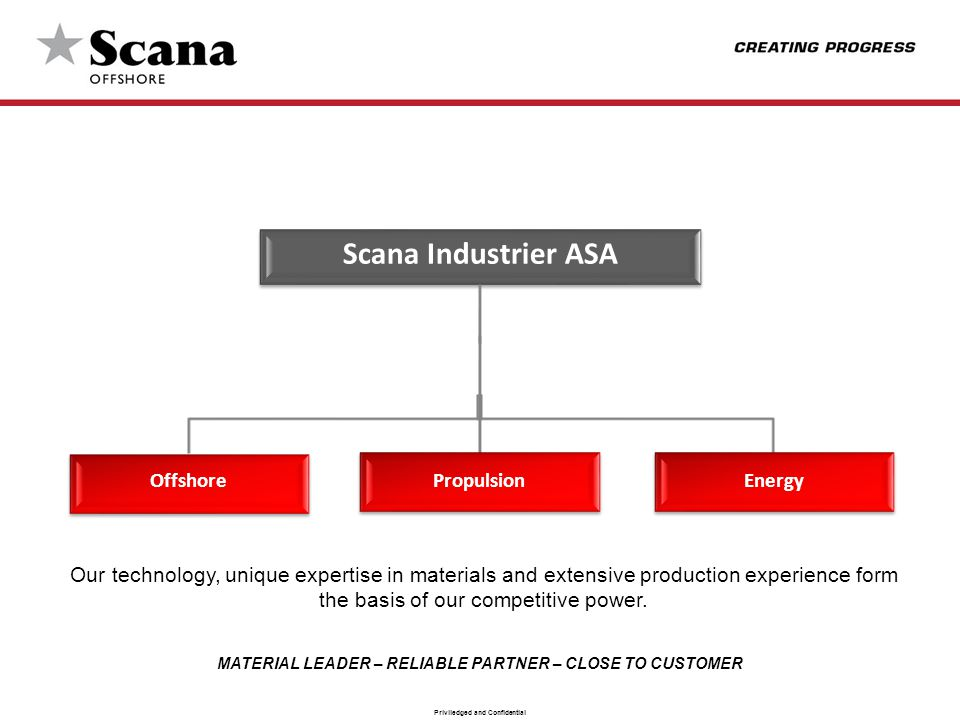 MATERIAL LEADER – RELIABLE PARTNER – CLOSE TO CUSTOMER Priviledged and Confidential Scana Industrier ASA PropulsionEnergyOffshore Our technology, unique expertise in materials and extensive production experience form the basis of our competitive power.