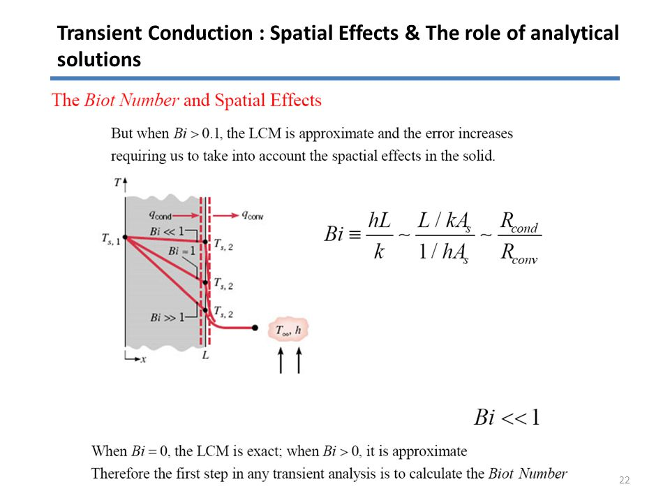 Transient Conduction : Spatial Effects & The role of analytical solutions 22