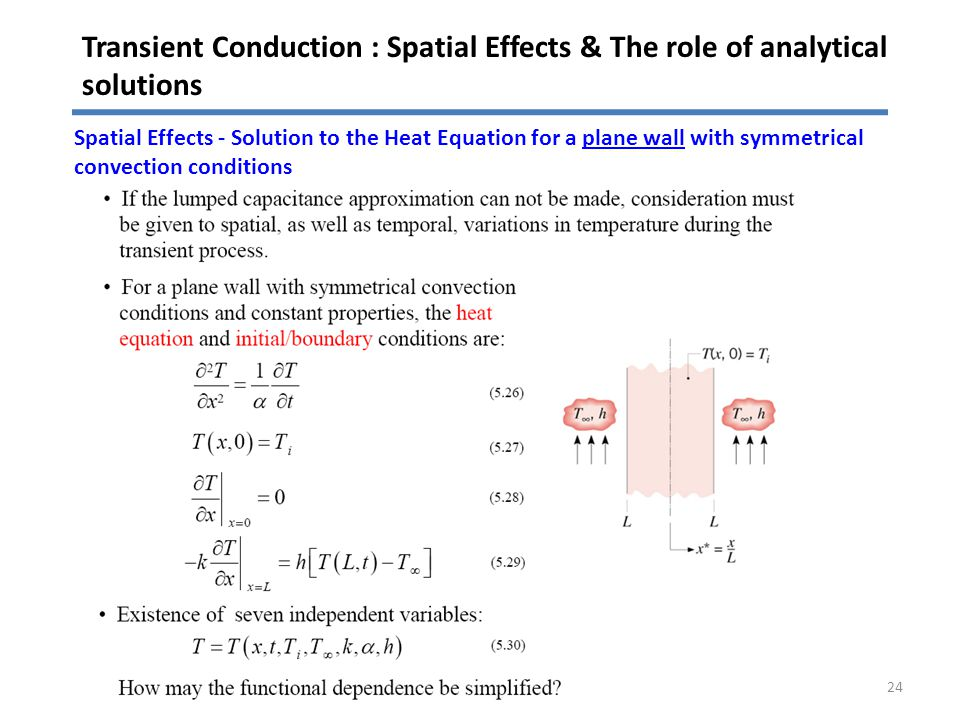 Transient Conduction : Spatial Effects & The role of analytical solutions 24 Spatial Effects - Solution to the Heat Equation for a plane wall with sym