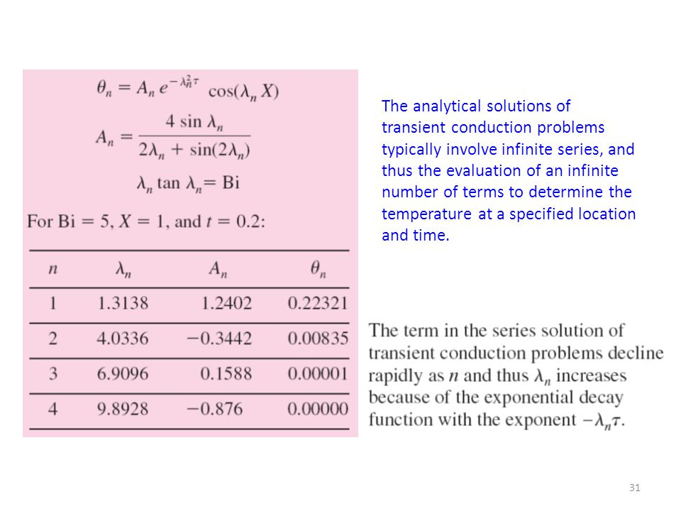 31 The analytical solutions of transient conduction problems typically involve infinite series, and thus the evaluation of an infinite number of terms