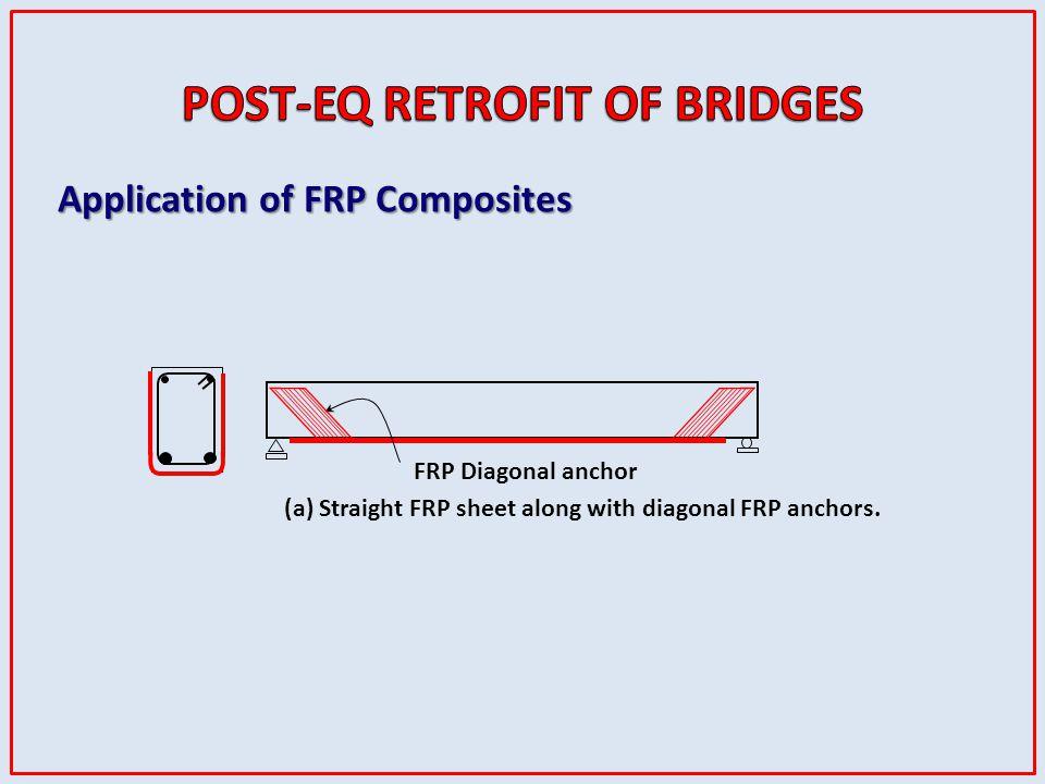FRP Diagonal anchor (a) Straight FRP sheet along with diagonal FRP anchors.