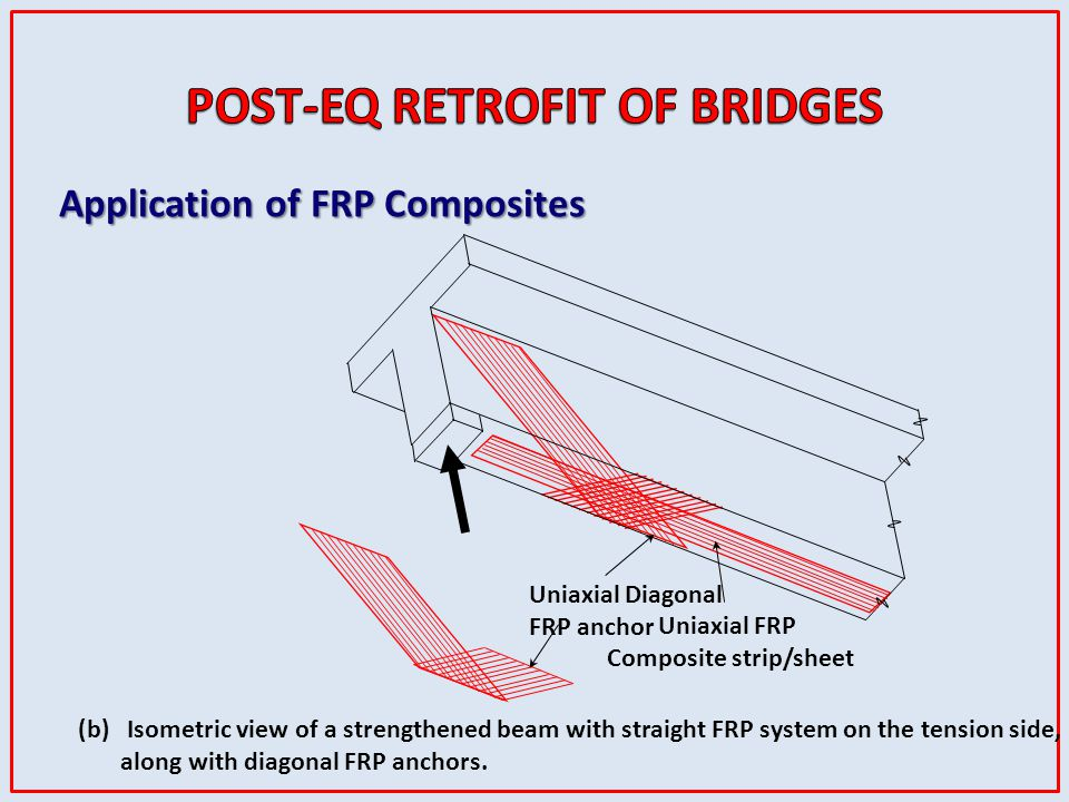 (b) Isometric view of a strengthened beam with straight FRP system on the tension side, along with diagonal FRP anchors. Uniaxial FRP Composite strip/
