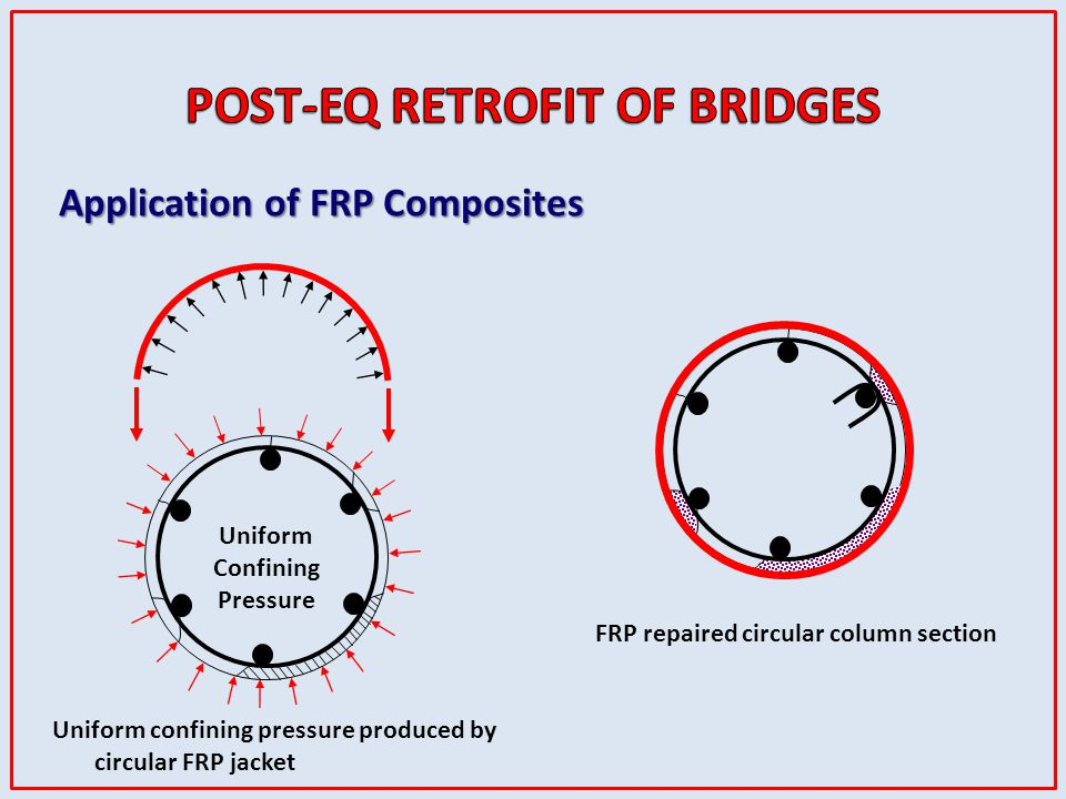 Uniform confining pressure produced by circular FRP jacket Uniform Confining Pressure FRP repaired circular column section Application of FRP Composit