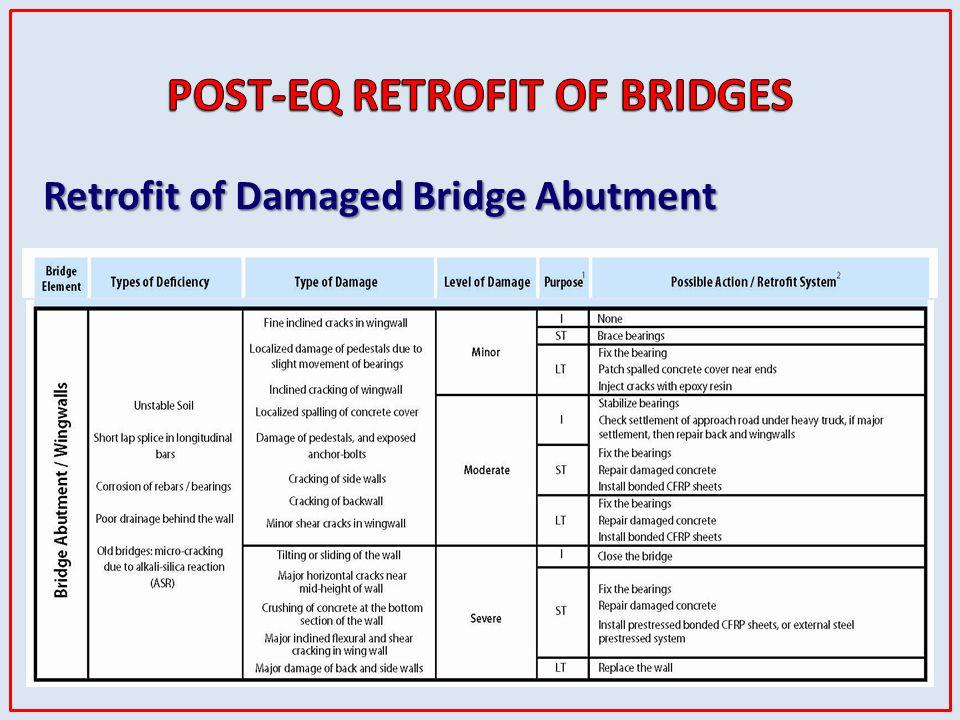 Retrofit of Damaged Bridge Abutment