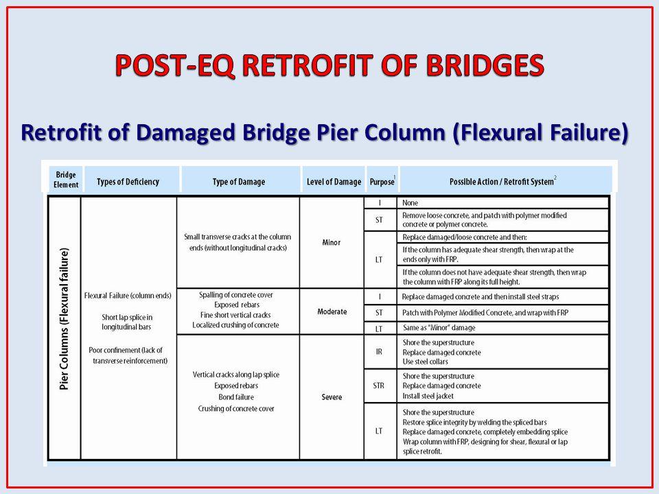 Retrofit of Damaged Bridge Pier Column (Flexural Failure)